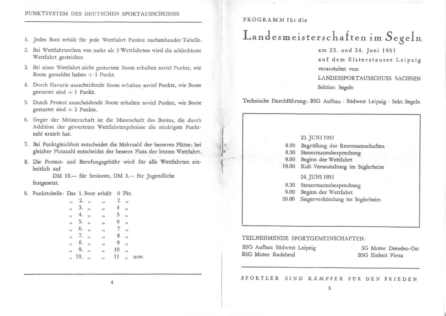 Landesmeisterschaft 1951 - Programm, Punktesystem