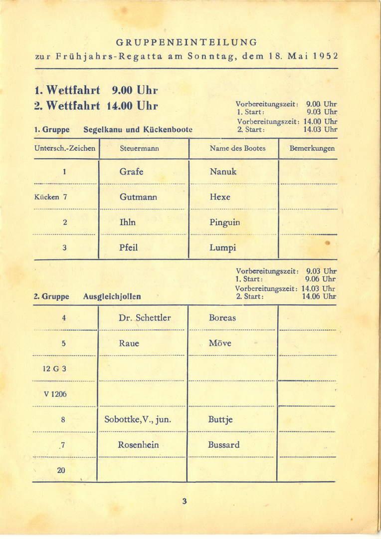 Frühjahrssegelregatta 1952